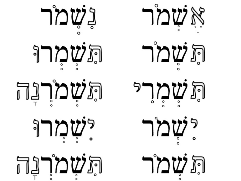 The Dusty Scholar Hebrew imperfect tense